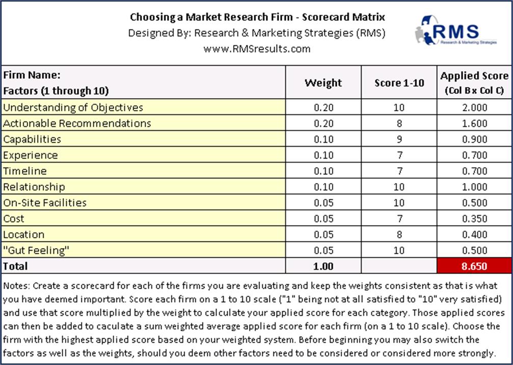 Scorecard Research