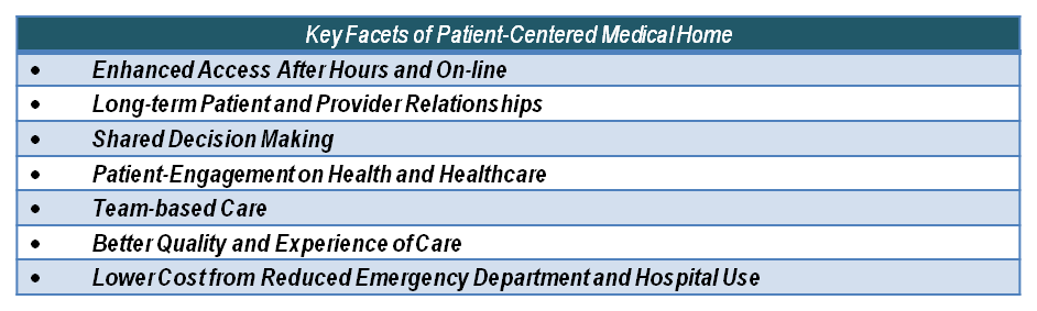 Patient-Centered Medical Home