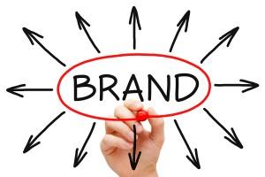 Branding research firm