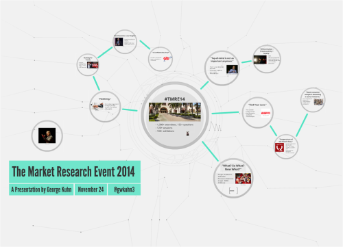 Market Research Trends 2015