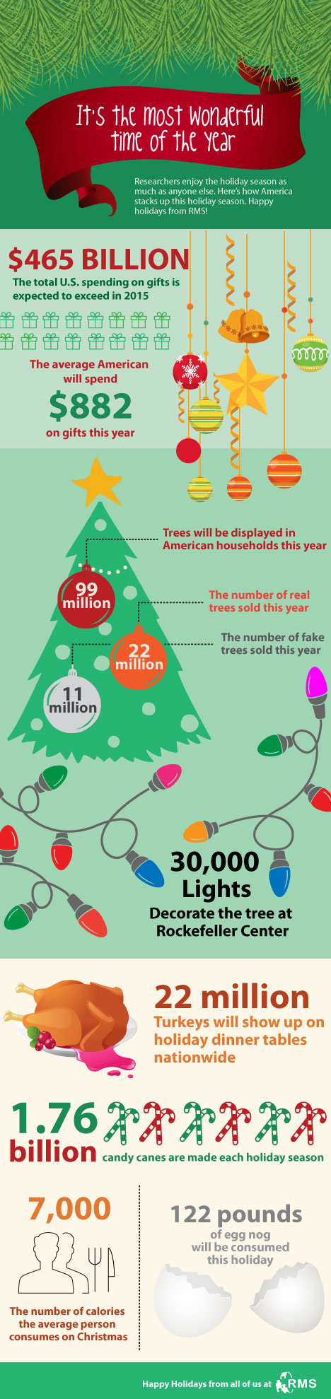 Happy-Holidays-infographic